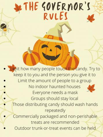 Is Halloween doomed?